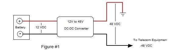 48vdc_for_telecom.jpg