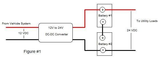 dcdc_converter_for_utility_trucks.jpg